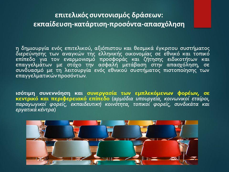 επιτελικός συντονισμός δράσεων: εκπαίδευση-κατάρτιση-προσόντα-απασχόληση η δημιουργία ενός επιτελικού, αξιόπιστου και θεσμικά έγκριτου συστήματος διερ