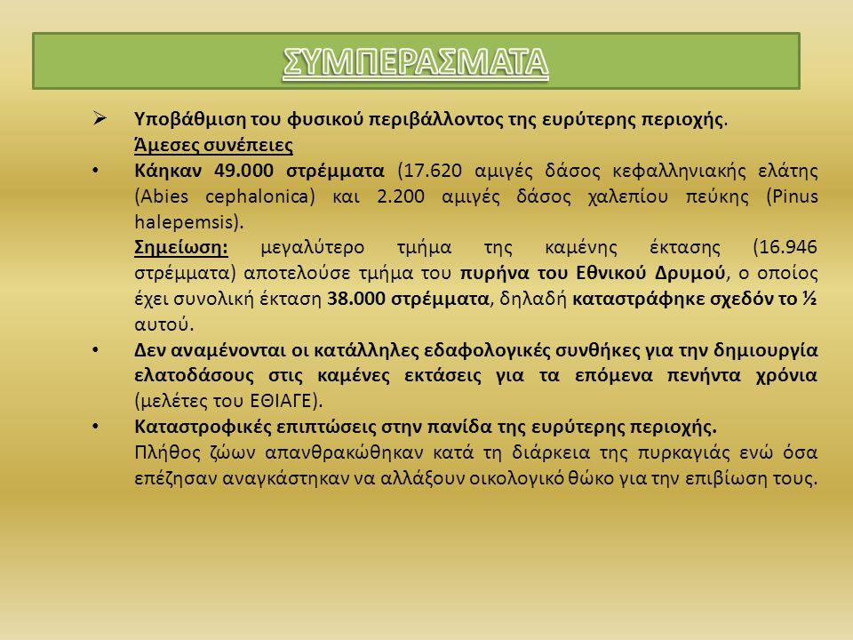  Υποβάθμιση του φυσικού περιβάλλοντος της ευρύτερης περιοχής. Άμεσες συνέπειες Κάηκαν 49.000 στρέμματα (17.620 αμιγές δάσος κεφαλληνιακής ελάτης (Abi