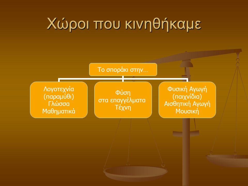ΟΙ στόχοι μας είναι : 1.Να ασκηθούν στην παρατήρηση, καταγραφή και οργάνωση στοιχείων.