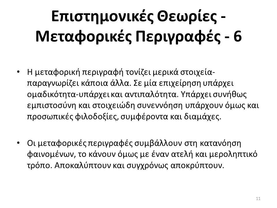 Επιστημονικές Θεωρίες - Μεταφορικές Περιγραφές - 6 Η μεταφορική περιγραφή τονίζει μερικά στοιχεία- παραγνωρίζει κάποια άλλα. Σε μία επιχείρηση υπάρχει