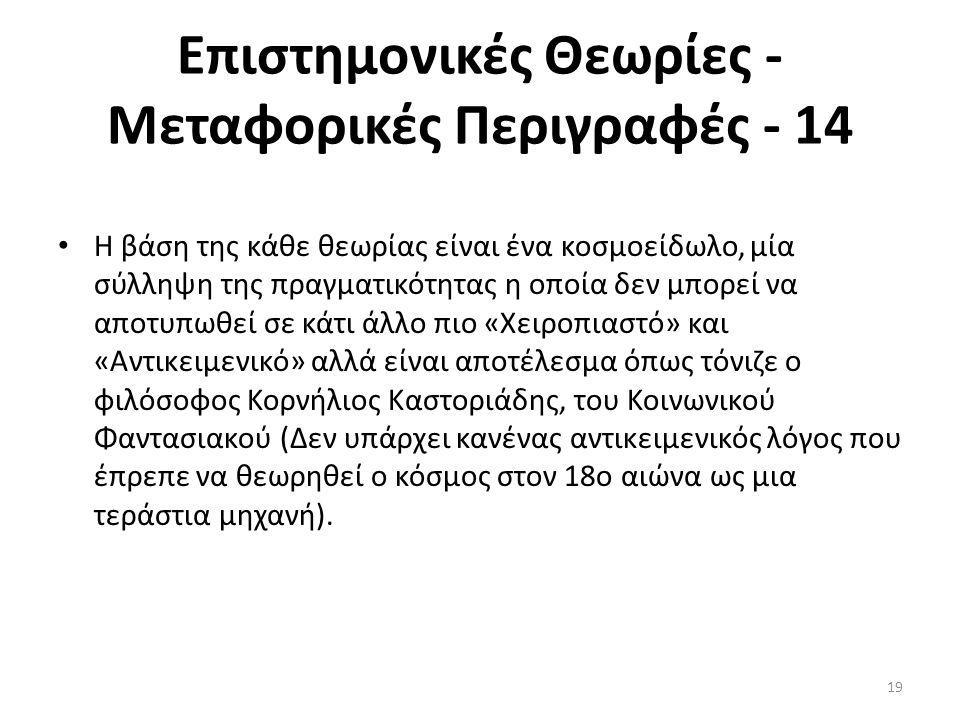 Επιστημονικές Θεωρίες - Μεταφορικές Περιγραφές - 14 Η βάση της κάθε θεωρίας είναι ένα κοσμοείδωλο, μία σύλληψη της πραγματικότητας η οποία δεν μπορεί