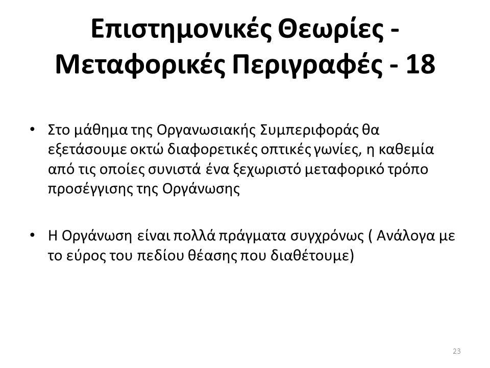 Επιστημονικές Θεωρίες - Μεταφορικές Περιγραφές - 18 Στο μάθημα της Οργανωσιακής Συμπεριφοράς θα εξετάσουμε οκτώ διαφορετικές οπτικές γωνίες, η καθεμία