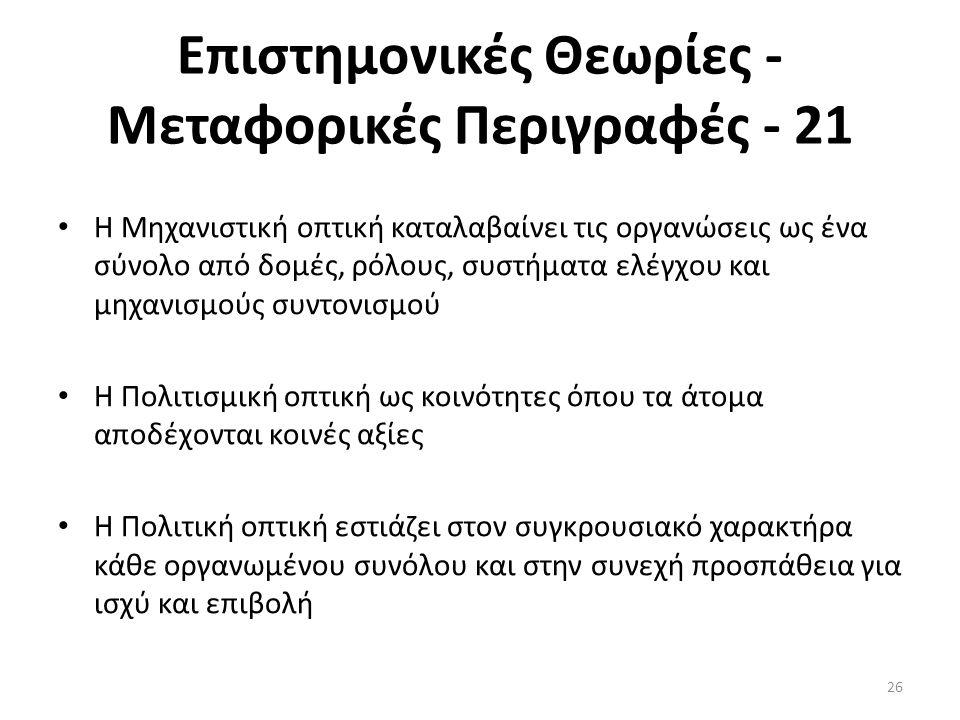 Επιστημονικές Θεωρίες - Μεταφορικές Περιγραφές - 21 Η Μηχανιστική οπτική καταλαβαίνει τις οργανώσεις ως ένα σύνολο από δομές, ρόλους, συστήματα ελέγχο