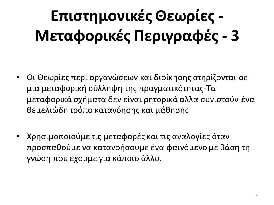 Επιστημονικές Θεωρίες - Μεταφορικές Περιγραφές - 3 Οι Θεωρίες περί οργανώσεων και διοίκησης στηρίζονται σε μία μεταφορική σύλληψη της πραγματικότητας-