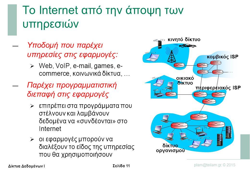 Σελίδα 11 plam@teilam.gr, © 2015 Δίκτυα Δεδομένων Ι Το Internet από την άποψη των υπηρεσιών — Υποδομή που παρέχει υπηρεσίες στις εφαρμογές:  Web, VoI