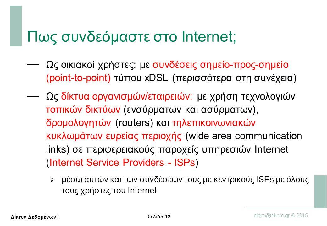 Σελίδα 12 plam@teilam.gr, © 2015 Δίκτυα Δεδομένων Ι Πως συνδεόμαστε στο Internet; — Ως οικιακοί χρήστες: με συνδέσεις σημείο-προς-σημείο (point-to-poi