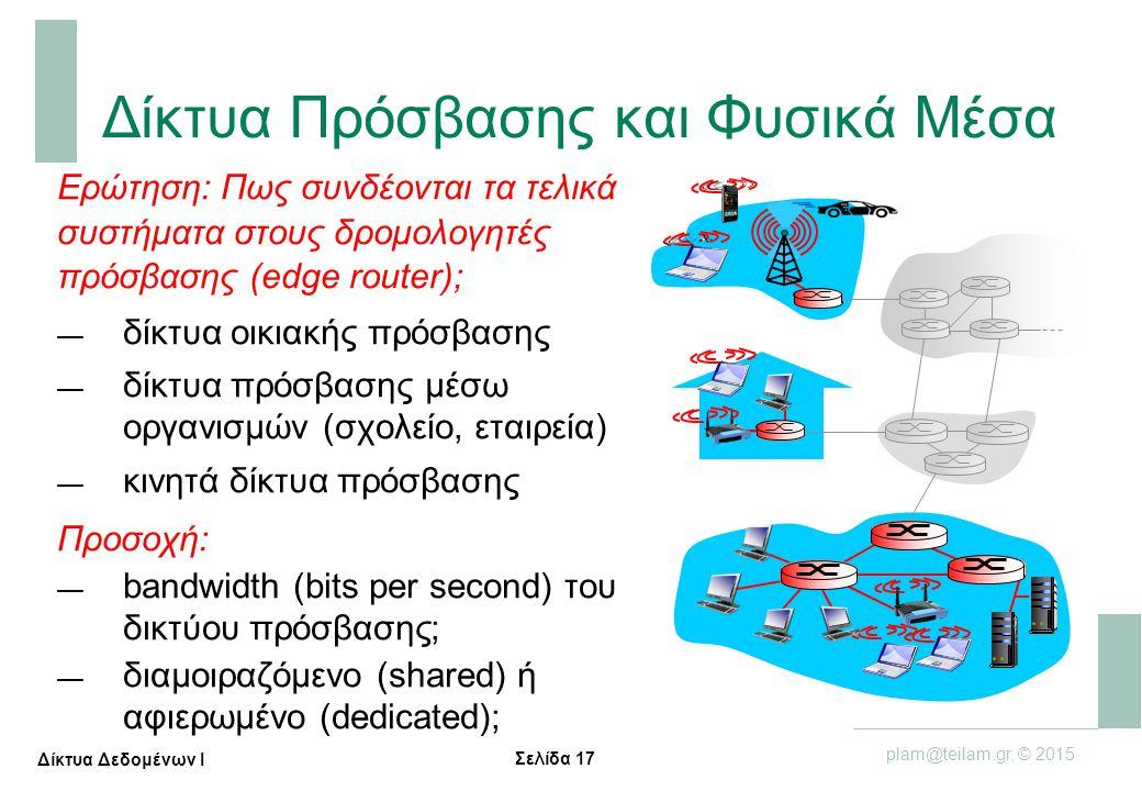 Σελίδα 17 plam@teilam.gr, © 2015 Δίκτυα Δεδομένων Ι Δίκτυα Πρόσβασης και Φυσικά Μέσα Ερώτηση: Πως συνδέονται τα τελικά συστήματα στους δρομολογητές πρ