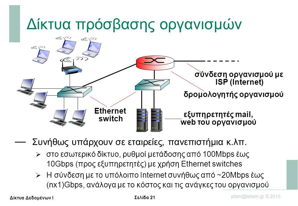 Σελίδα 21 plam@teilam.gr, © 2015 Δίκτυα Δεδομένων Ι Δίκτυα πρόσβασης οργανισμών — Συνήθως υπάρχουν σε εταιρείες, πανεπιστήμια κ.λπ.  στο εσωτερικό δί