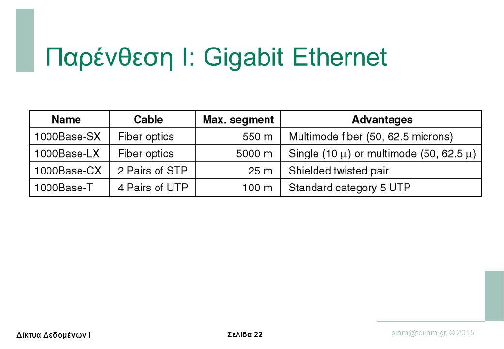 Σελίδα 22 plam@teilam.gr, © 2015 Δίκτυα Δεδομένων Ι Παρένθεση I: Gigabit Ethernet