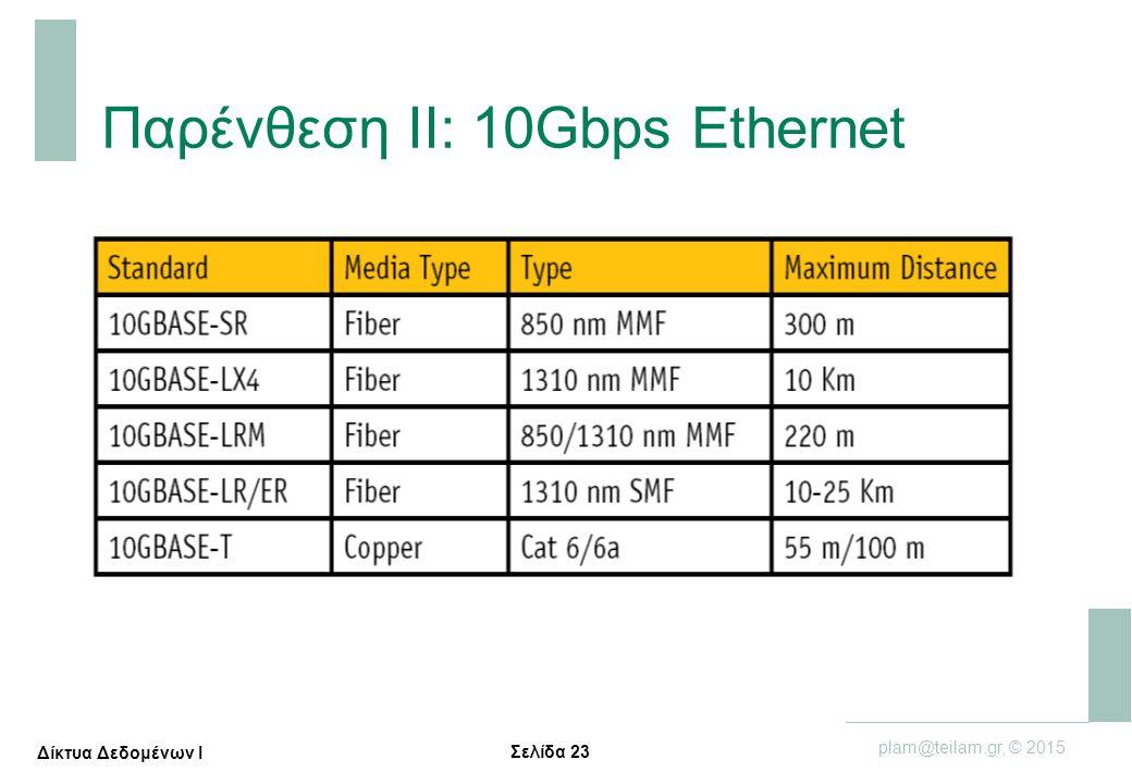 Σελίδα 23 plam@teilam.gr, © 2015 Δίκτυα Δεδομένων Ι Παρένθεση II: 10Gbps Ethernet