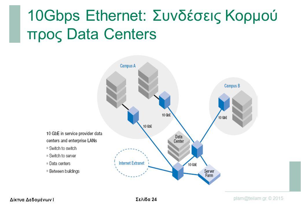 Σελίδα 24 plam@teilam.gr, © 2015 Δίκτυα Δεδομένων Ι 10Gbps Ethernet: Συνδέσεις Κορμού προς Data Centers