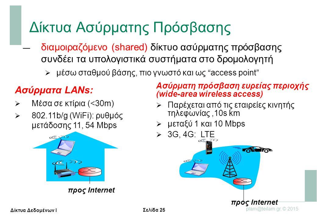 Σελίδα 25 plam@teilam.gr, © 2015 Δίκτυα Δεδομένων Ι Δίκτυα Ασύρματης Πρόσβασης — διαμοιραζόμενο (shared) δίκτυο ασύρματης πρόσβασης συνδέει τα υπολογι