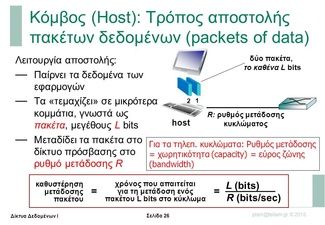Σελίδα 26 plam@teilam.gr, © 2015 Δίκτυα Δεδομένων Ι Κόμβος (Host): Τρόπος αποστολής πακέτων δεδομένων (packets of data) Λειτουργία αποστολής: — Παίρνε