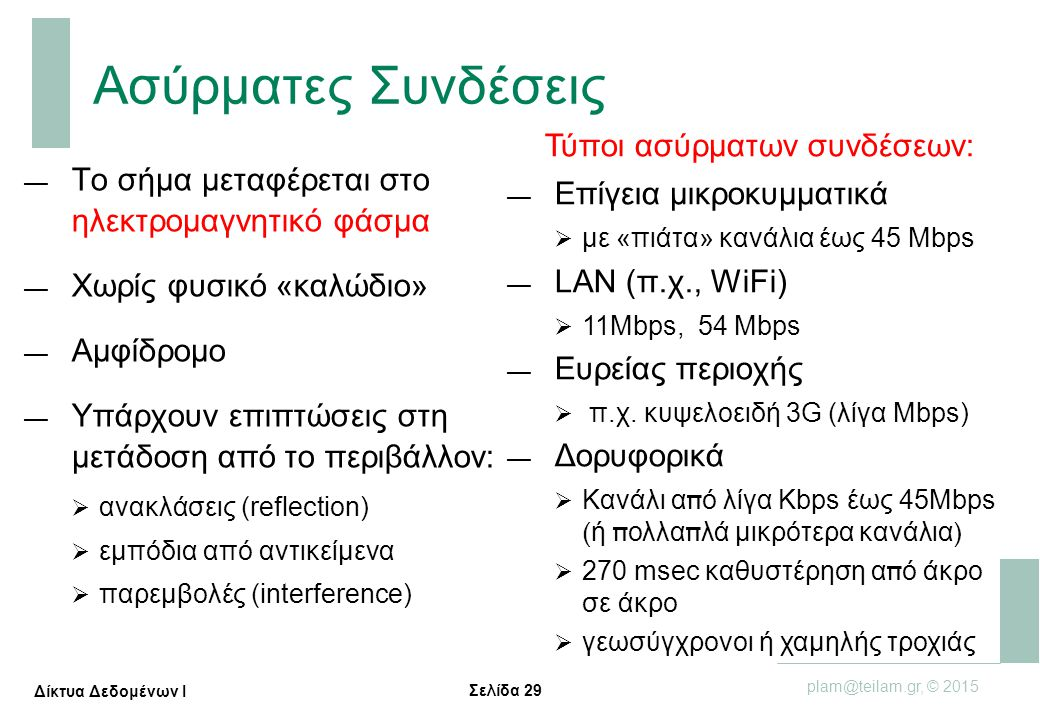 Σελίδα 29 plam@teilam.gr, © 2015 Δίκτυα Δεδομένων Ι Ασύρματες Συνδέσεις — Το σήμα μεταφέρεται στο ηλεκτρομαγνητικό φάσμα — Χωρίς φυσικό «καλώδιο» — Αμ