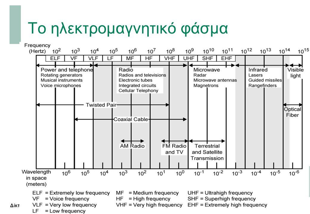 Σελίδα 30 plam@teilam.gr, © 2015 Δίκτυα Δεδομένων Ι To ηλεκτρομαγνητικό φάσμα