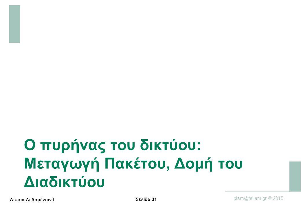 Σελίδα 31 plam@teilam.gr, © 2015 Δίκτυα Δεδομένων Ι Ο πυρήνας του δικτύου: Μεταγωγή Πακέτου, Δομή του Διαδικτύου