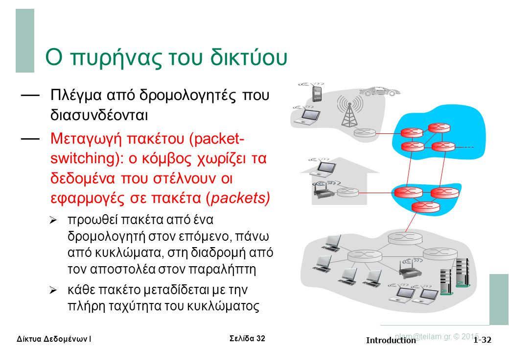 Σελίδα 32 plam@teilam.gr, © 2015 Δίκτυα Δεδομένων Ι Introduction — Πλέγμα από δρομολογητές που διασυνδέονται — Μεταγωγή πακέτου (packet- switching): ο