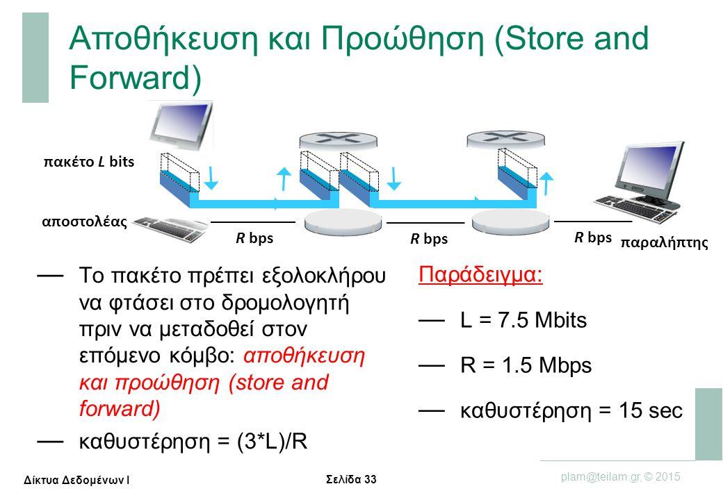Σελίδα 33 plam@teilam.gr, © 2015 Δίκτυα Δεδομένων Ι Αποθήκευση και Προώθηση (Store and Forward) — Το πακέτο πρέπει εξολοκλήρου να φτάσει στο δρομολογη