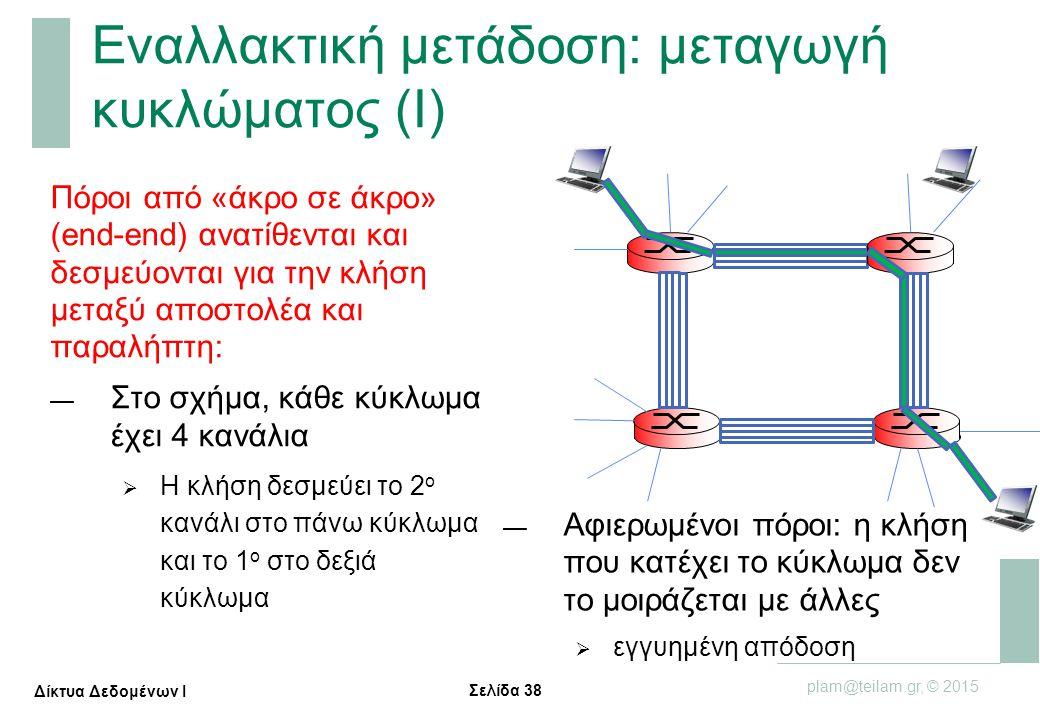 Σελίδα 38 plam@teilam.gr, © 2015 Δίκτυα Δεδομένων Ι Εναλλακτική μετάδοση: μεταγωγή κυκλώματος (Ι) Πόροι από «άκρο σε άκρο» (end-end) ανατίθενται και δ
