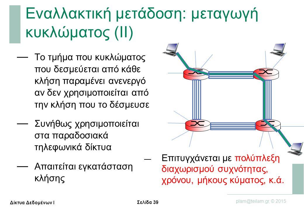 Σελίδα 39 plam@teilam.gr, © 2015 Δίκτυα Δεδομένων Ι Εναλλακτική μετάδοση: μεταγωγή κυκλώματος (ΙΙ) — Το τμήμα που κυκλώματος που δεσμεύεται από κάθε κ