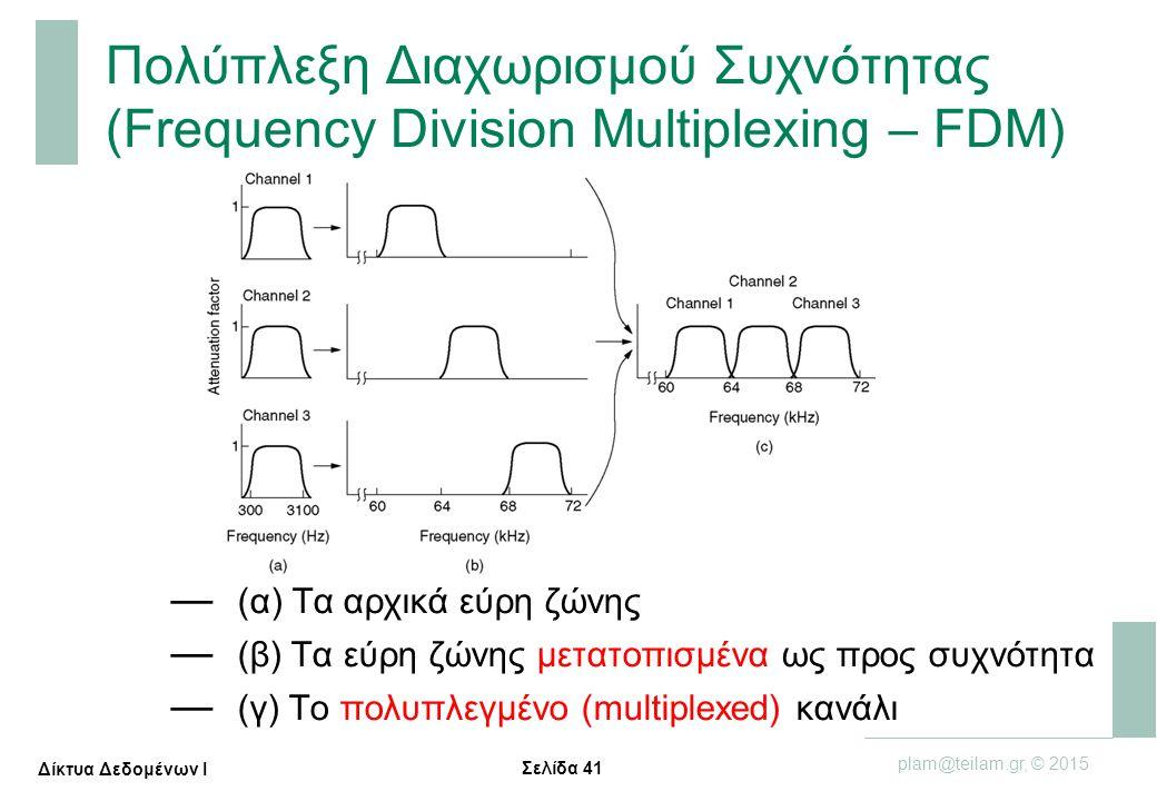 Σελίδα 41 plam@teilam.gr, © 2015 Δίκτυα Δεδομένων Ι Πολύπλεξη Διαχωρισμού Συχνότητας (Frequency Division Multiplexing – FDM) — (α) Τα αρχικά εύρη ζώνη