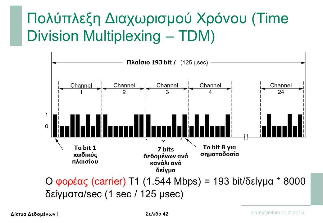 Σελίδα 42 plam@teilam.gr, © 2015 Δίκτυα Δεδομένων Ι Πολύπλεξη Διαχωρισμού Χρόνου (Time Division Multiplexing – TDM) Ο φορέας (carrier) T1 (1.544 Mbps)