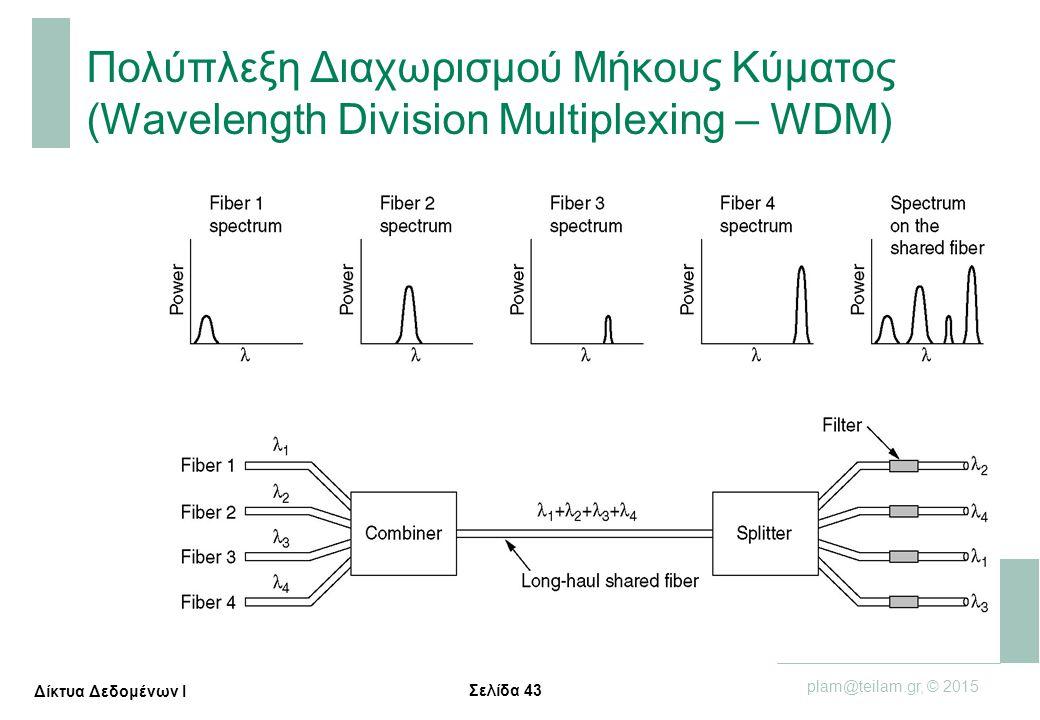 Σελίδα 43 plam@teilam.gr, © 2015 Δίκτυα Δεδομένων Ι Πολύπλεξη Διαχωρισμού Μήκους Κύματος (Wavelength Division Multiplexing – WDM)