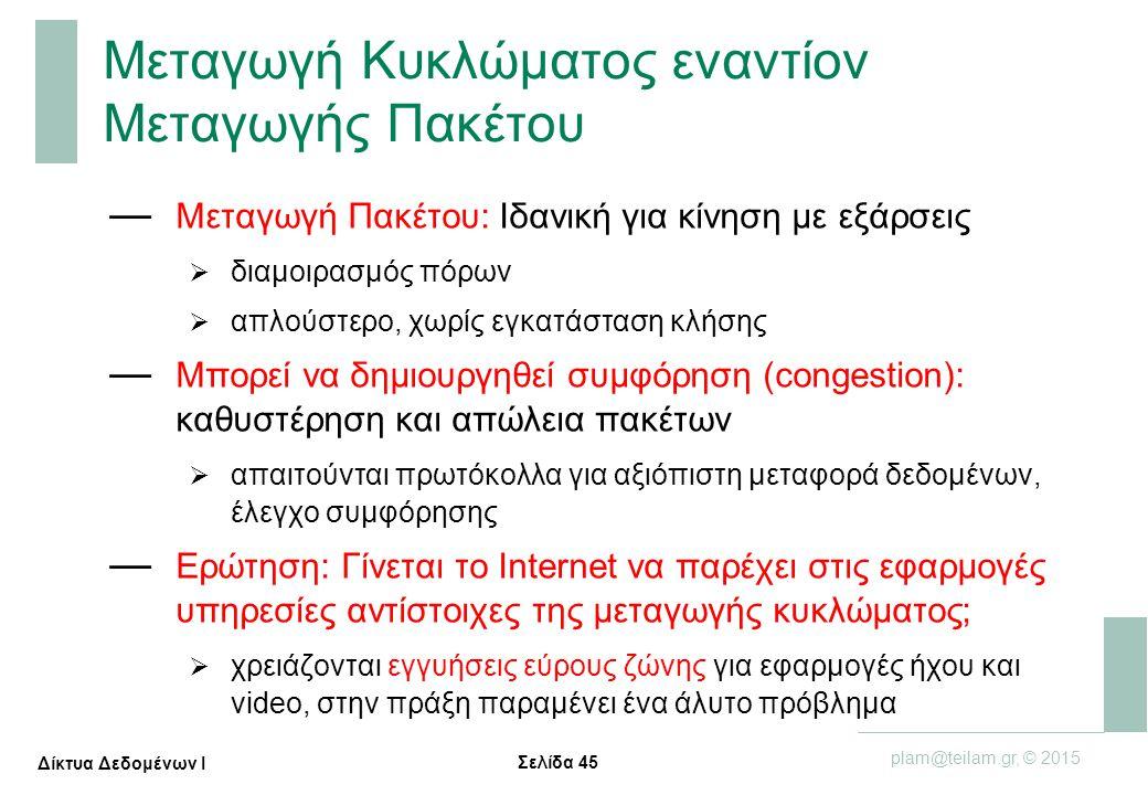 Σελίδα 45 plam@teilam.gr, © 2015 Δίκτυα Δεδομένων Ι Μεταγωγή Κυκλώματος εναντίον Μεταγωγής Πακέτου — Μεταγωγή Πακέτου: Ιδανική για κίνηση με εξάρσεις