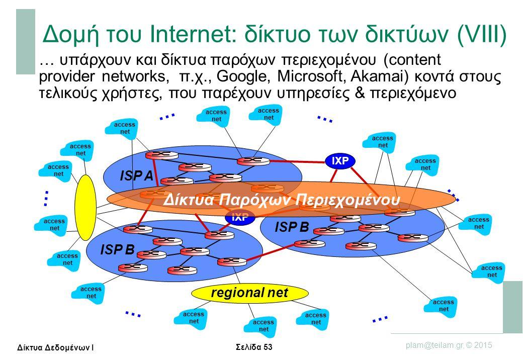 Σελίδα 53 plam@teilam.gr, © 2015 Δίκτυα Δεδομένων Ι access net access net access net access net access net access net access net access net access net