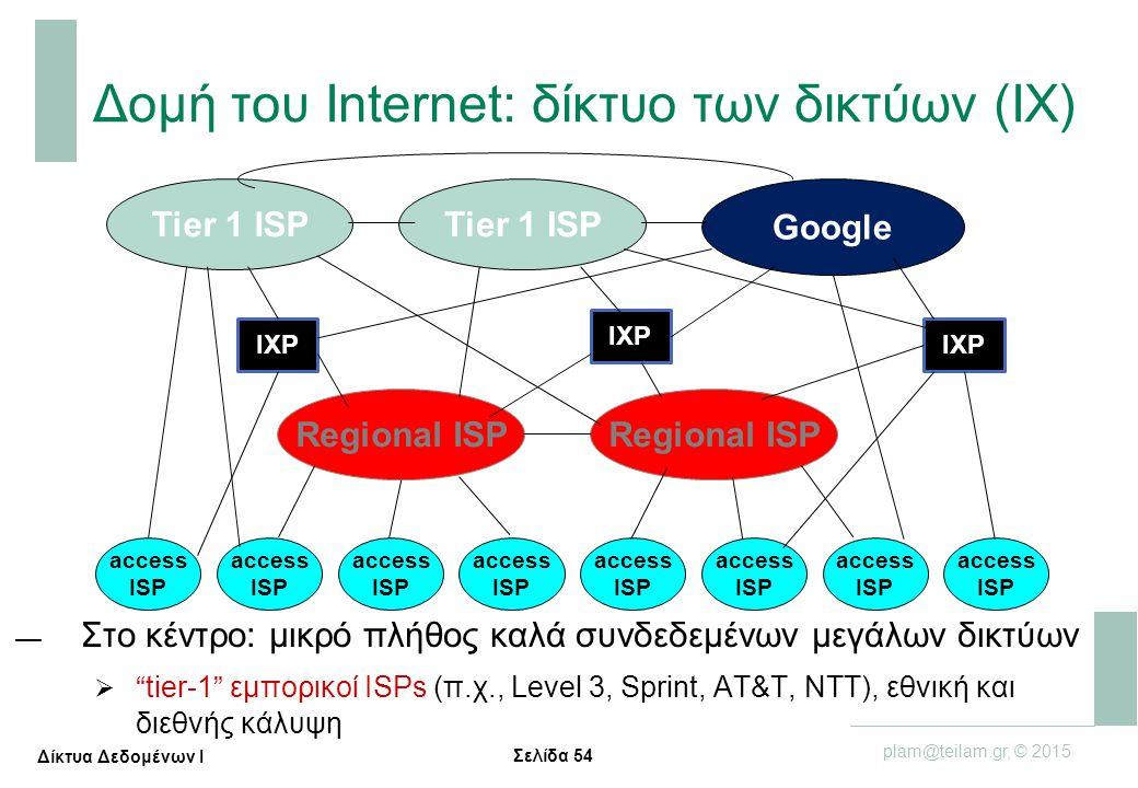 """Σελίδα 54 plam@teilam.gr, © 2015 Δίκτυα Δεδομένων Ι — Στο κέντρο: μικρό πλήθος καλά συνδεδεμένων μεγάλων δικτύων  """"tier-1"""" εμπορικοί ISPs (π.χ., Leve"""