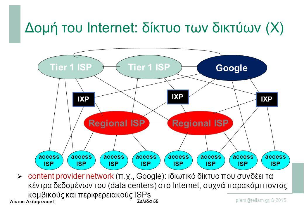 Σελίδα 55 plam@teilam.gr, © 2015 Δίκτυα Δεδομένων Ι  content provider network (π.χ., Google): ιδιωτικό δίκτυο που συνδέει τα κέντρα δεδομένων του (da