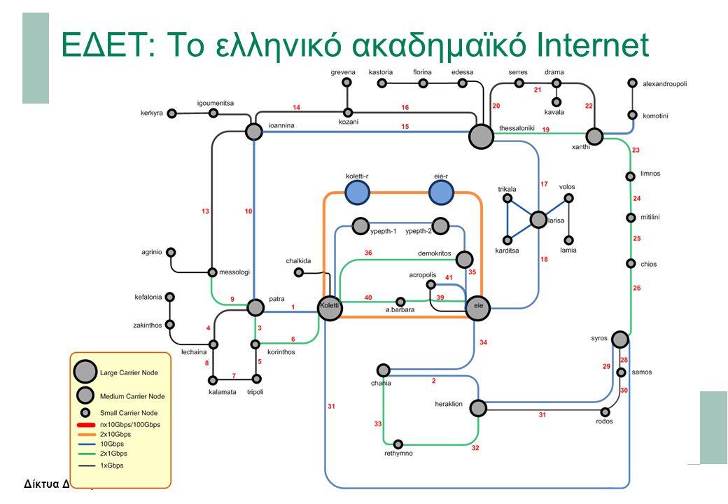 Σελίδα 57 plam@teilam.gr, © 2015 Δίκτυα Δεδομένων Ι ΕΔΕΤ: Το ελληνικό ακαδημαϊκό Internet