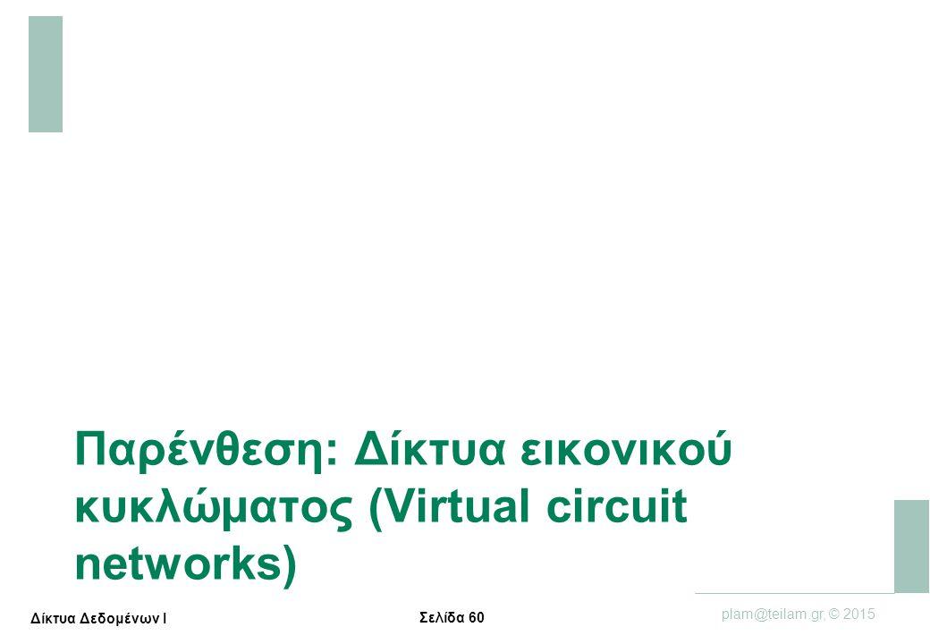 Σελίδα 60 plam@teilam.gr, © 2015 Δίκτυα Δεδομένων Ι Παρένθεση: Δίκτυα εικονικού κυκλώματος (Virtual circuit networks)