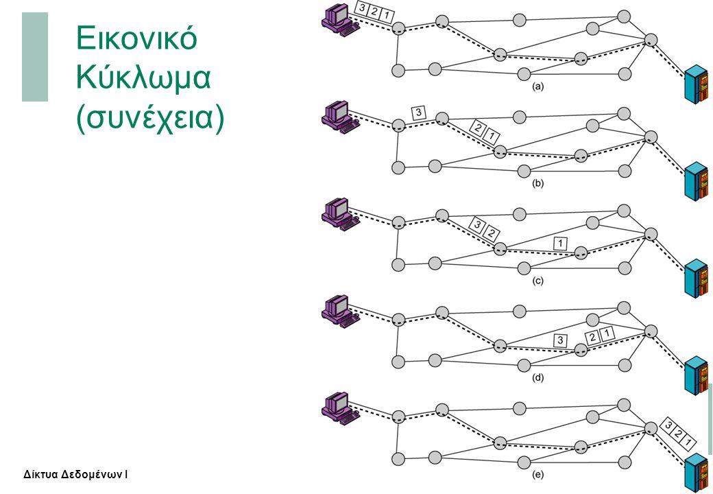 Σελίδα 62 plam@teilam.gr, © 2015 Δίκτυα Δεδομένων Ι Εικονικό Κύκλωμα (συνέχεια)