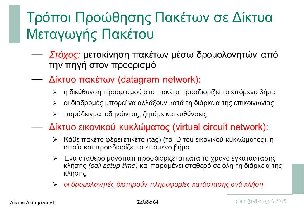 Σελίδα 64 plam@teilam.gr, © 2015 Δίκτυα Δεδομένων Ι Τρόποι Προώθησης Πακέτων σε Δίκτυα Μεταγωγής Πακέτου — Στόχος: μετακίνηση πακέτων μέσω δρομολογητώ