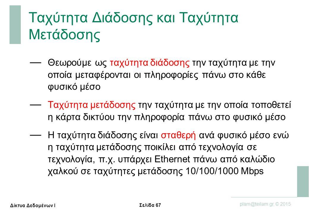 Σελίδα 67 plam@teilam.gr, © 2015 Δίκτυα Δεδομένων Ι Ταχύτητα Διάδοσης και Ταχύτητα Μετάδοσης — Θεωρούμε ως ταχύτητα διάδοσης την ταχύτητα με την οποία