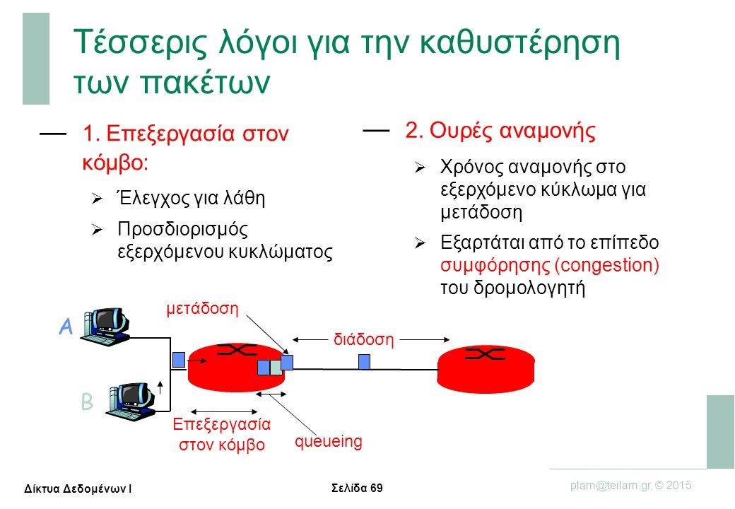 Σελίδα 69 plam@teilam.gr, © 2015 Δίκτυα Δεδομένων Ι Τέσσερις λόγοι για την καθυστέρηση των πακέτων — 1. Επεξεργασία στον κόμβο:  Έλεγχος για λάθη  Π