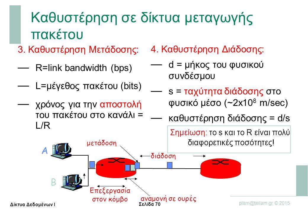 Σελίδα 70 plam@teilam.gr, © 2015 Δίκτυα Δεδομένων Ι Καθυστέρηση σε δίκτυα μεταγωγής πακέτου 3. Καθυστέρηση Μετάδοσης: — R=link bandwidth (bps) — L=μέγ