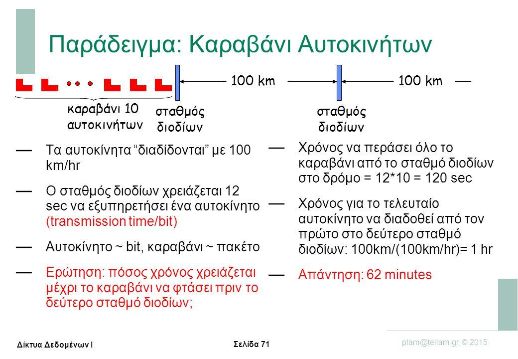 """Σελίδα 71 plam@teilam.gr, © 2015 Δίκτυα Δεδομένων Ι Παράδειγμα: Καραβάνι Αυτοκινήτων — Τα αυτοκίνητα """"διαδίδονται"""" με 100 km/hr — Ο σταθμός διοδίων χρ"""