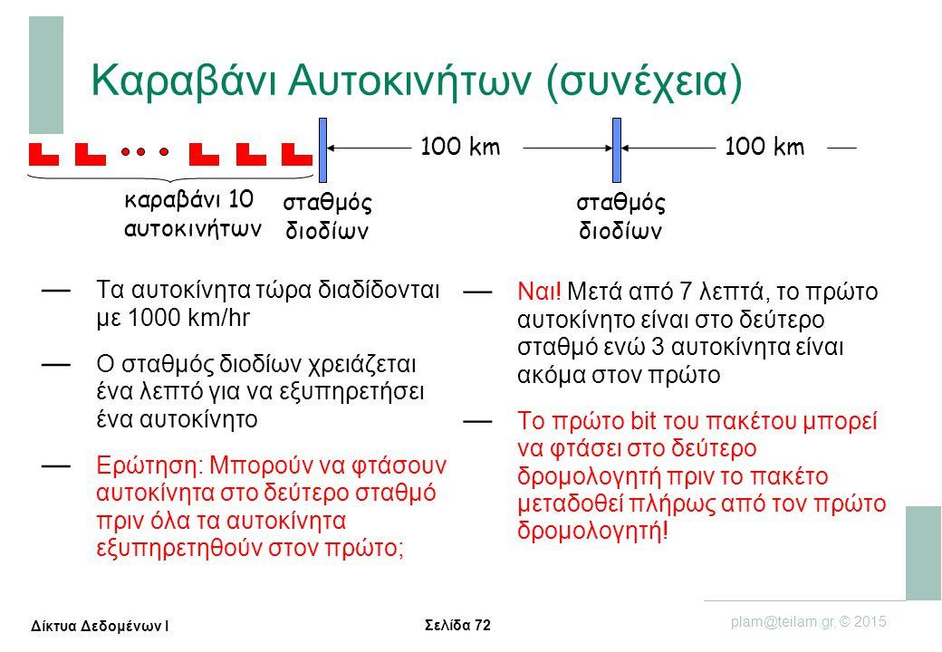 Σελίδα 72 plam@teilam.gr, © 2015 Δίκτυα Δεδομένων Ι Καραβάνι Αυτοκινήτων (συνέχεια) — Τα αυτοκίνητα τώρα διαδίδονται με 1000 km/hr — Ο σταθμός διοδίων