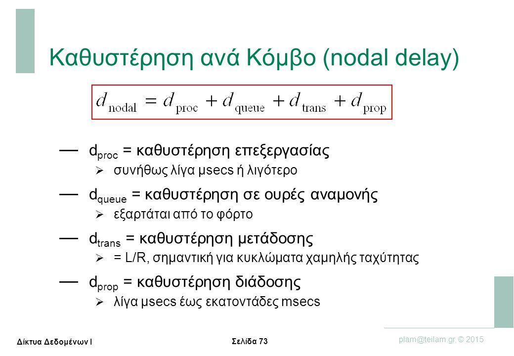 Σελίδα 73 plam@teilam.gr, © 2015 Δίκτυα Δεδομένων Ι Καθυστέρηση ανά Κόμβο (nodal delay) — d proc = καθυστέρηση επεξεργασίας  συνήθως λίγα μsecs ή λιγ
