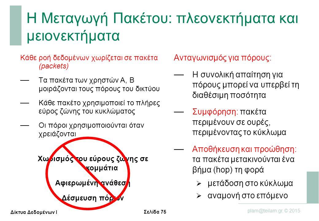 Σελίδα 75 plam@teilam.gr, © 2015 Δίκτυα Δεδομένων Ι Η Μεταγωγή Πακέτου: πλεονεκτήματα και μειονεκτήματα Κάθε ροή δεδομένων χωρίζεται σε πακέτα (packet