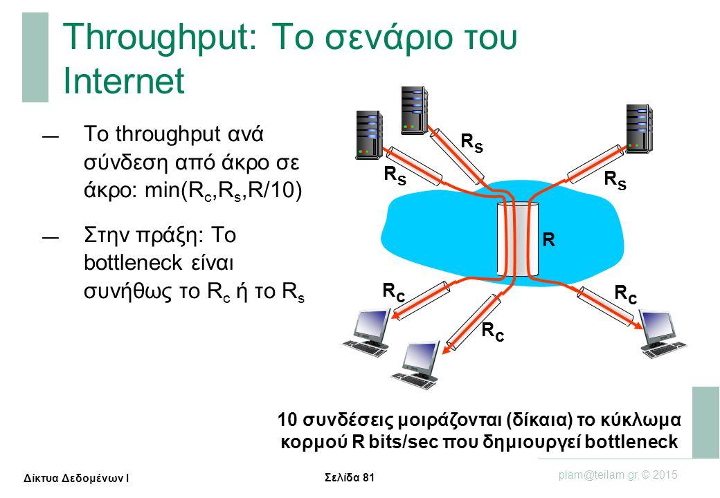 Σελίδα 81 plam@teilam.gr, © 2015 Δίκτυα Δεδομένων Ι Throughput: Το σενάριο του Internet 10 συνδέσεις μοιράζονται (δίκαια) το κύκλωμα κορμού R bits/sec