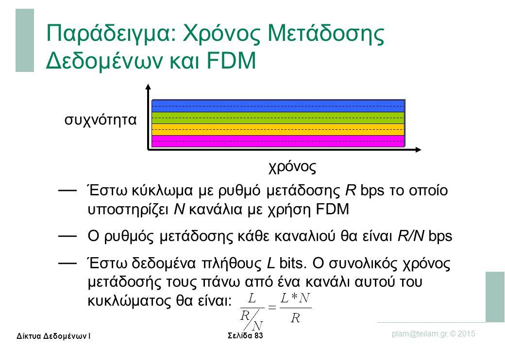 Σελίδα 83 plam@teilam.gr, © 2015 Δίκτυα Δεδομένων Ι Παράδειγμα: Χρόνος Μετάδοσης Δεδομένων και FDM — Έστω κύκλωμα με ρυθμό μετάδοσης R bps το οποίο υπ