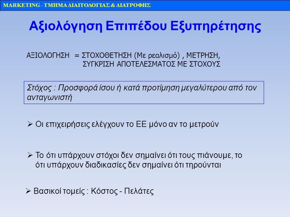 MARKETING - TMHMA ΔΙΑΙΤΟΛΟΓΙΑΣ & ΔΙΑΤΡΟΦΗΣ Αξιολόγηση Επιπέδου Εξυπηρέτησης Στόχος : Προσφορά ίσου ή κατά προτίμηση μεγαλύτερου από τον ανταγωνιστή ΑΞΙΟΛΟΓΗΣΗ = ΣΤΟΧΟΘΕΤΗΣΗ (Με ρεαλισμό), ΜΕΤΡΗΣΗ, ΣΥΓΚΡΙΣΗ ΑΠΟΤΕΛΕΣΜΑΤΟΣ ΜΕ ΣΤΟΧΟΥΣ  Oι επιχειρήσεις ελέγχουν το ΕΕ μόνο αν το μετρούν  Το ότι υπάρχουν στόχοι δεν σημαίνει ότι τους πιάνουμε, το ότι υπάρχουν διαδικασίες δεν σημαίνει ότι τηρούνται  Βασικοί τομείς : Κόστος - Πελάτες