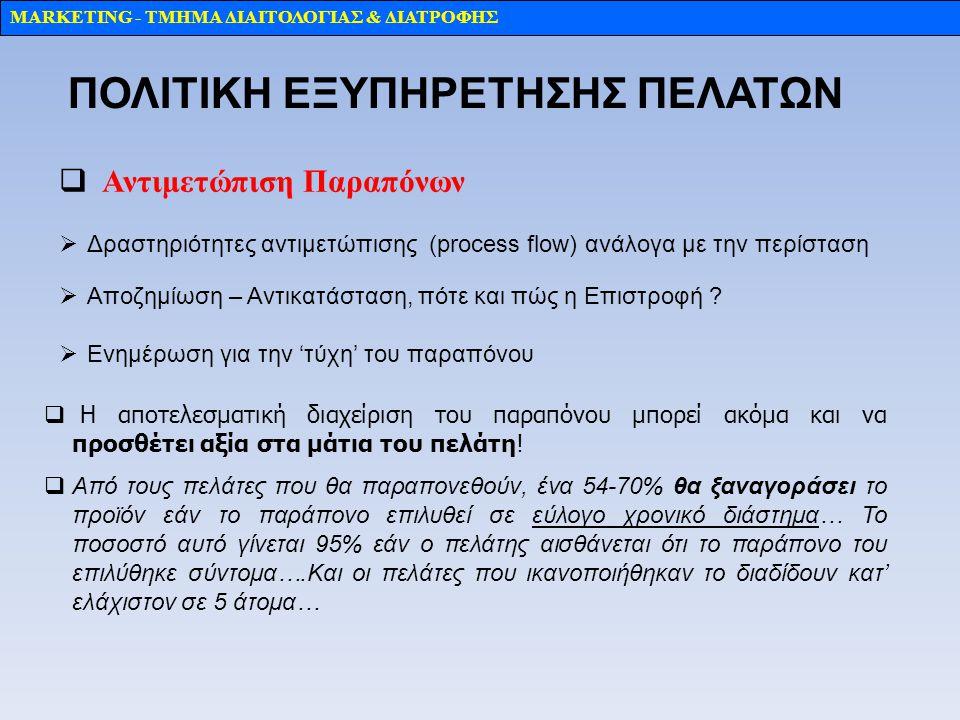 MARKETING - TMHMA ΔΙΑΙΤΟΛΟΓΙΑΣ & ΔΙΑΤΡΟΦΗΣ  Αντιμετώπιση Παραπόνων  Δραστηριότητες αντιμετώπισης (process flow) ανάλογα με την περίσταση  Αποζημίωση – Αντικατάσταση, πότε και πώς η Επιστροφή .
