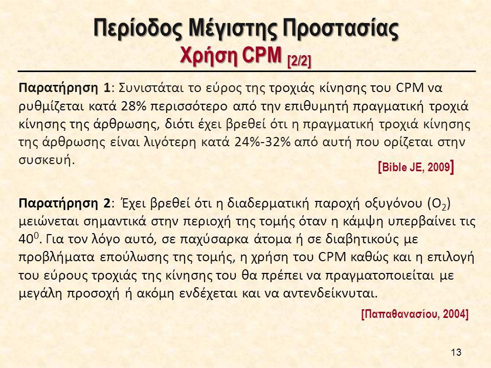 Περίοδος Μέγιστης Προστασίας Χρήση CPM [2/2] 13 Παρατήρηση 1: Συνιστάται το εύρος της τροχιάς κίνησης του CPM να ρυθμίζεται κατά 28% περισσότερο από την επιθυμητή πραγματική τροχιά κίνησης της άρθρωσης, διότι έχει βρεθεί ότι η πραγματική τροχιά κίνησης της άρθρωσης είναι λιγότερη κατά 24%-32% από αυτή που ορίζεται στην συσκευή.