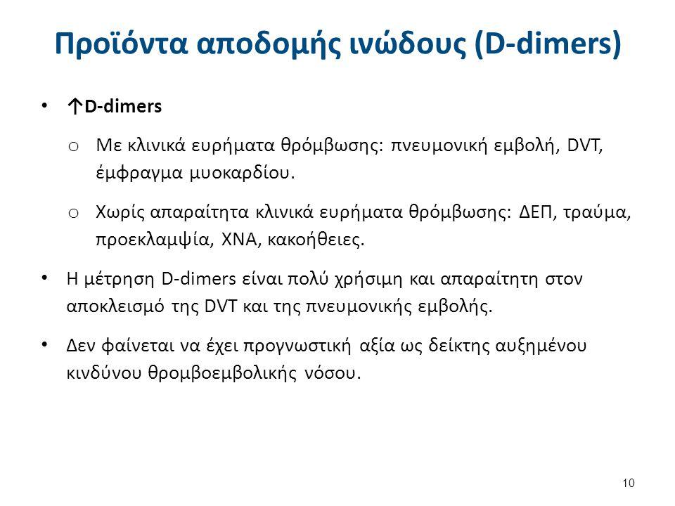 ↑D-dimers o Με κλινικά ευρήματα θρόμβωσης: πνευμονική εμβολή, DVT, έμφραγμα μυοκαρδίου.