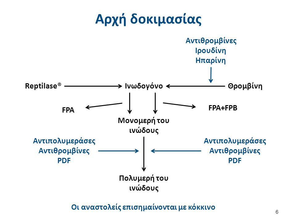 Αρχή δοκιμασίας Αντιθρομβίνες Ιρουδίνη Ηπαρίνη Reptilase®ΙνωδογόνοΘρομβίνη FPA FPA+FPB Μονομερή του ινώδους Πολυμερή του ινώδους Οι αναστολείς επισημαίνονται με κόκκινο Αντιπολυμεράσες Αντιθρομβίνες PDF Αντιπολυμεράσες Αντιθρομβίνες PDF 6