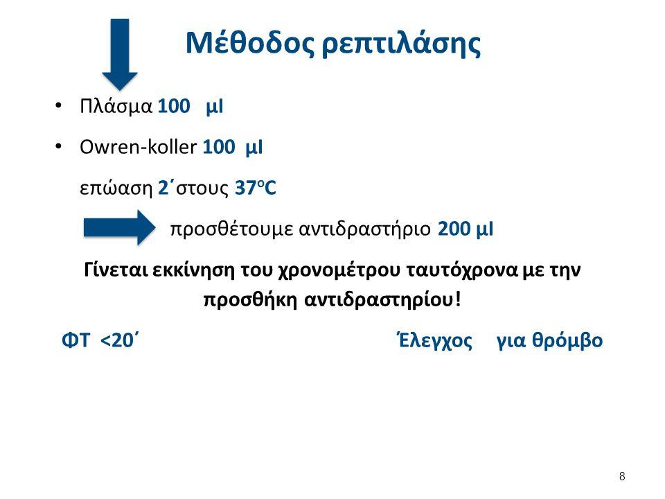 8 Πλάσμα 100 μI Owren-koller 100 μI επώαση 2΄στους 37 ο C προσθέτουμε αντιδραστήριο 200 μI Γίνεται εκκίνηση του χρονομέτρου ταυτόχρονα με την προσθήκη αντιδραστηρίου.